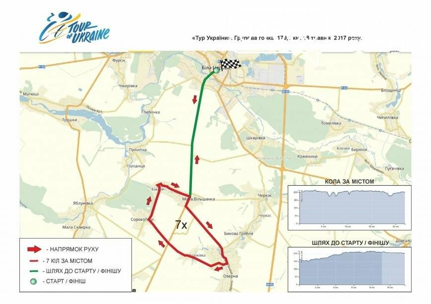 """18 травня відбудеться етап міжнародної багатоденної гонки з велоспорту """"Тур України"""", фото-1"""