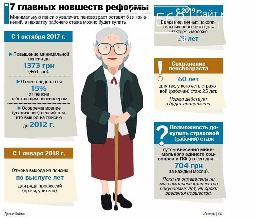 Пенсійна реформа в Україні: головні нововведення