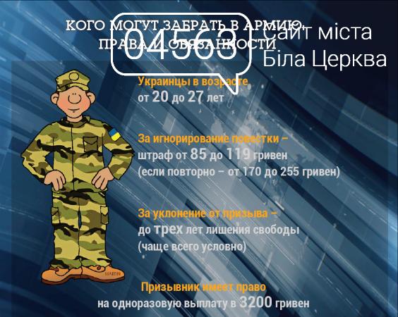 У серпні українців чекає позачерговий призов до армії: кого можуть забрати