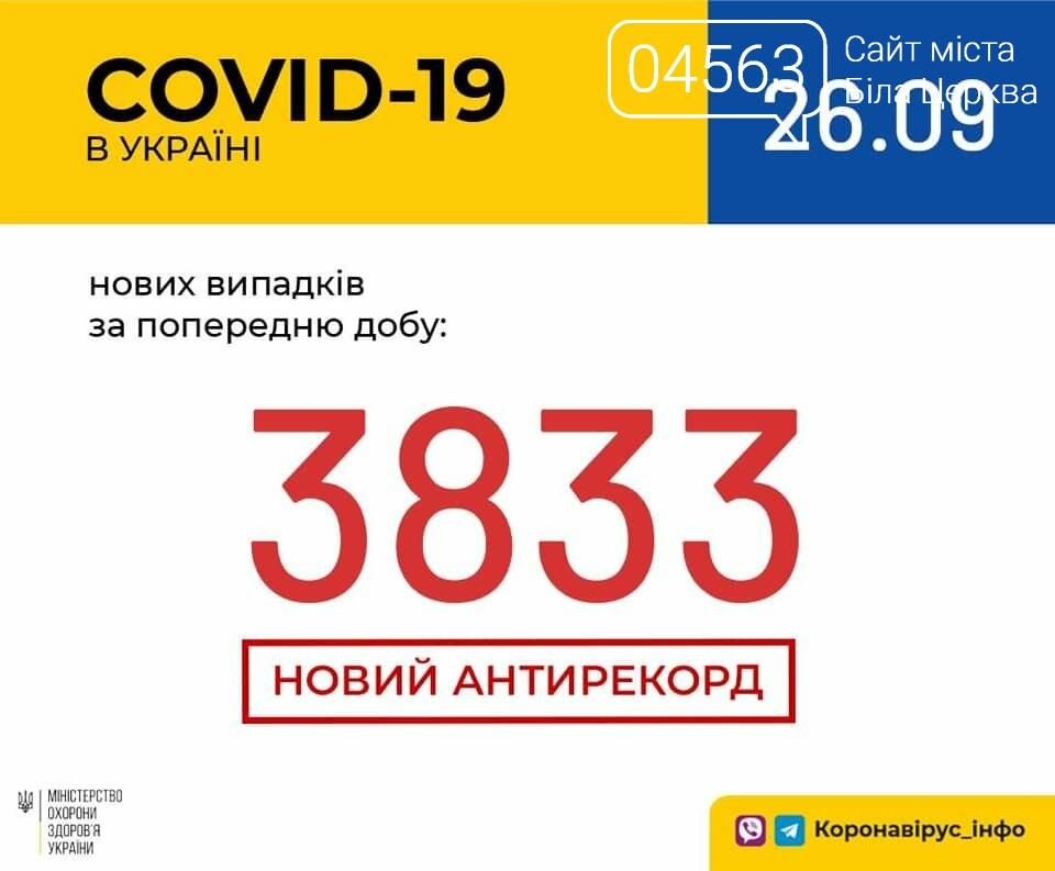 Поточна ситуація в Білій Церкві щодо кількості хворих на COVID-19 на 26.09.2020 року, фото-1