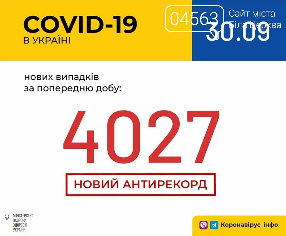 Поточна ситуація в Білій Церкві щодо кількості хворих на COVID-19 на 30.09.2020 року, фото-1
