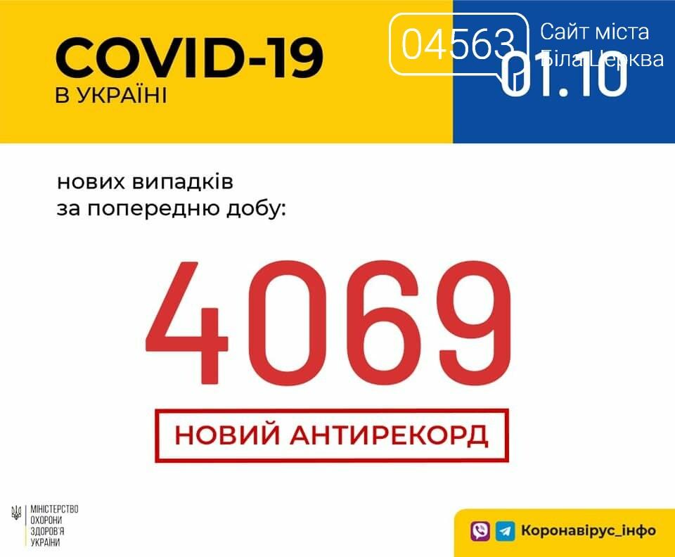 Поточна ситуація в Білій Церкві щодо кількості хворих на COVID-19 на 01.10.2020 року, фото-1