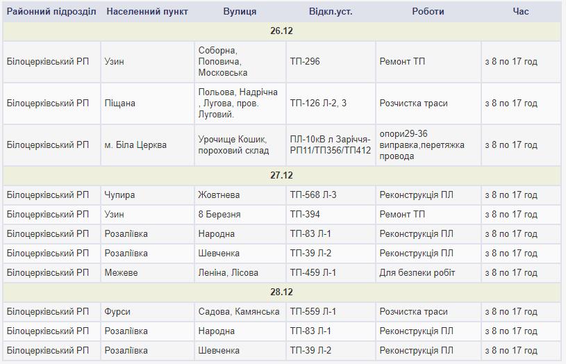 Графік відключення електроенергії у Білій Церкві та районі з 26 по 28 грудня, фото-1