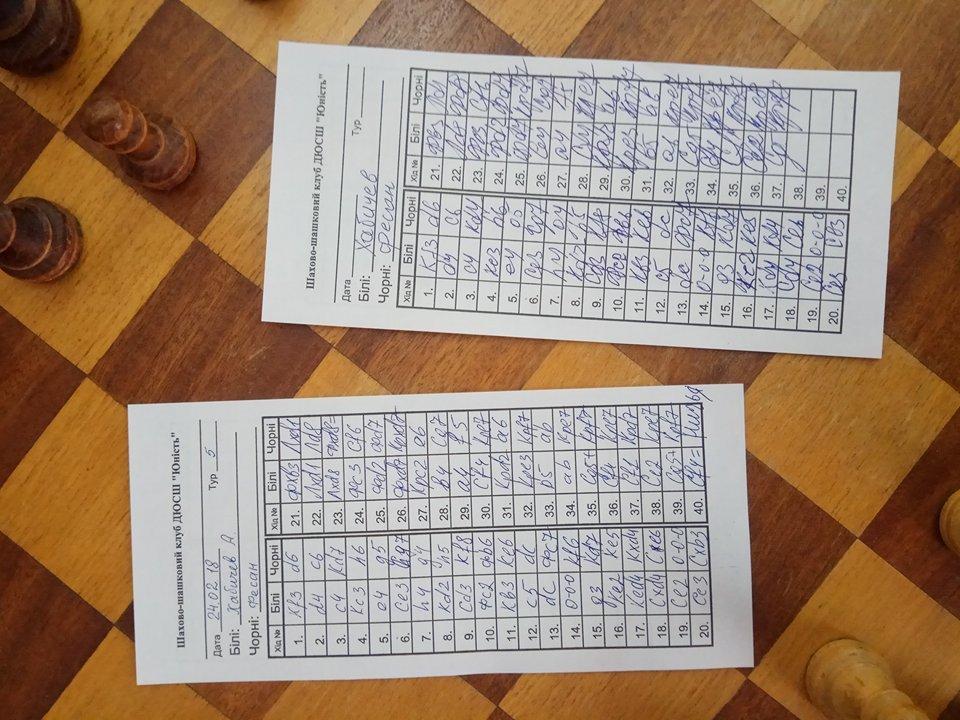 Білоцерківці вибороли перемогу на чемпіонаті Київської області з шахів