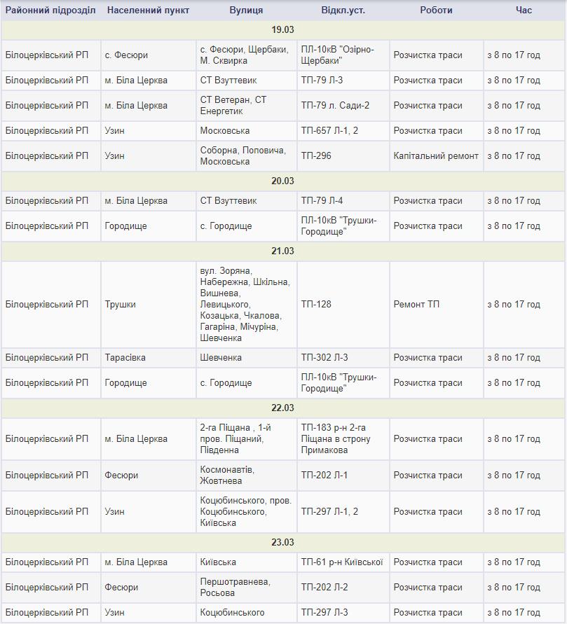 Графік відключення електроенергії у Білій Церкві та районі з 19 по 25 березня, фото-1