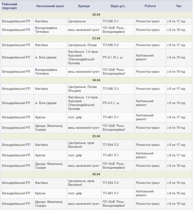 Графік відключення електроенергії у Білій Церкві та районі з 2 по 6 квітня, фото-1
