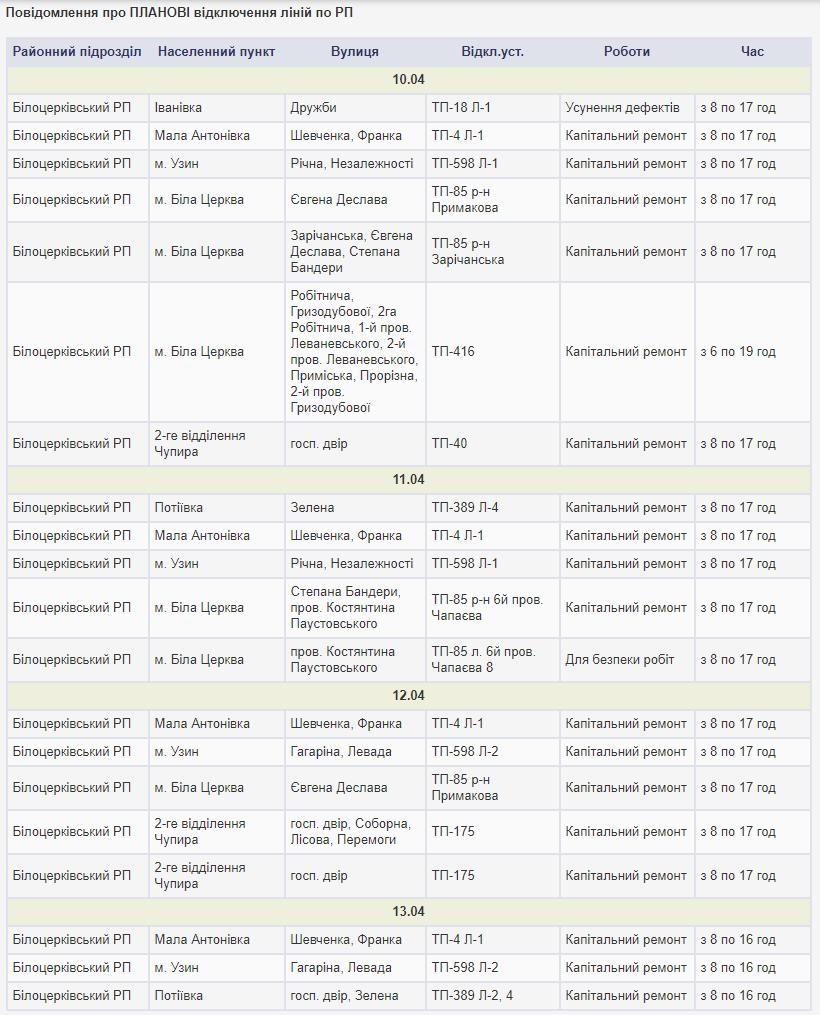 Графік відключення електроенергії у Білій Церкві та районі з 10 по 13 квітня, фото-1