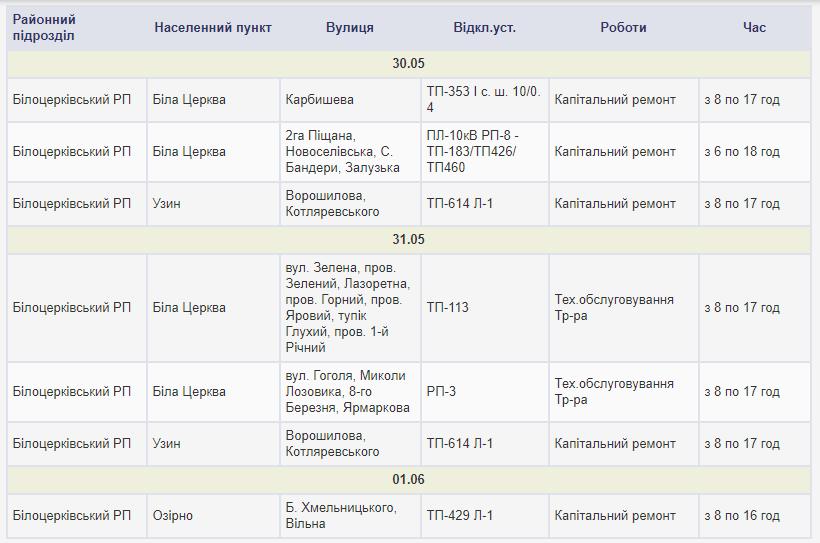 Графік відключення електроенергії у Білій Церкві та районі з 30 травня по 1 червня, фото-1