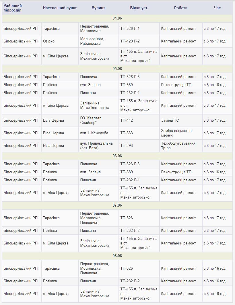 Графік відключення електроенергії у Білій Церкві та районі з 4 по 8 червня, фото-1