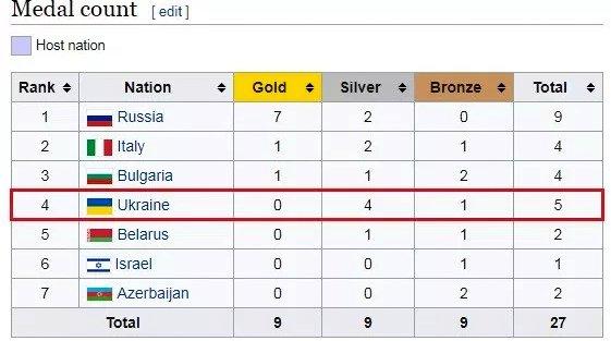 Білоцерківчанка виборола срібну медаль чемпіонату Європи з художньої гімнастики, фото-3