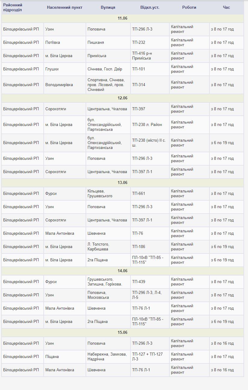 Графік відключення електроенергії у Білій Церкві та районі з 11 по 15 червня, фото-1