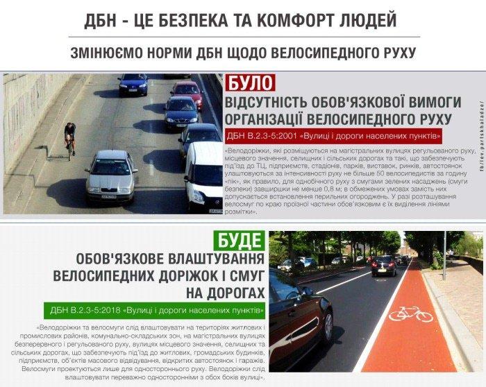 На нових та відремонтованих дорогах з'являться велосипедні доріжки, фото-1