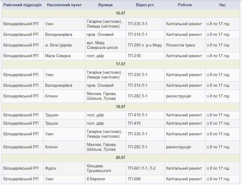 Графік відключення електроенергії у Білій Церкві та районі з 16 по 20 липня, фото-1
