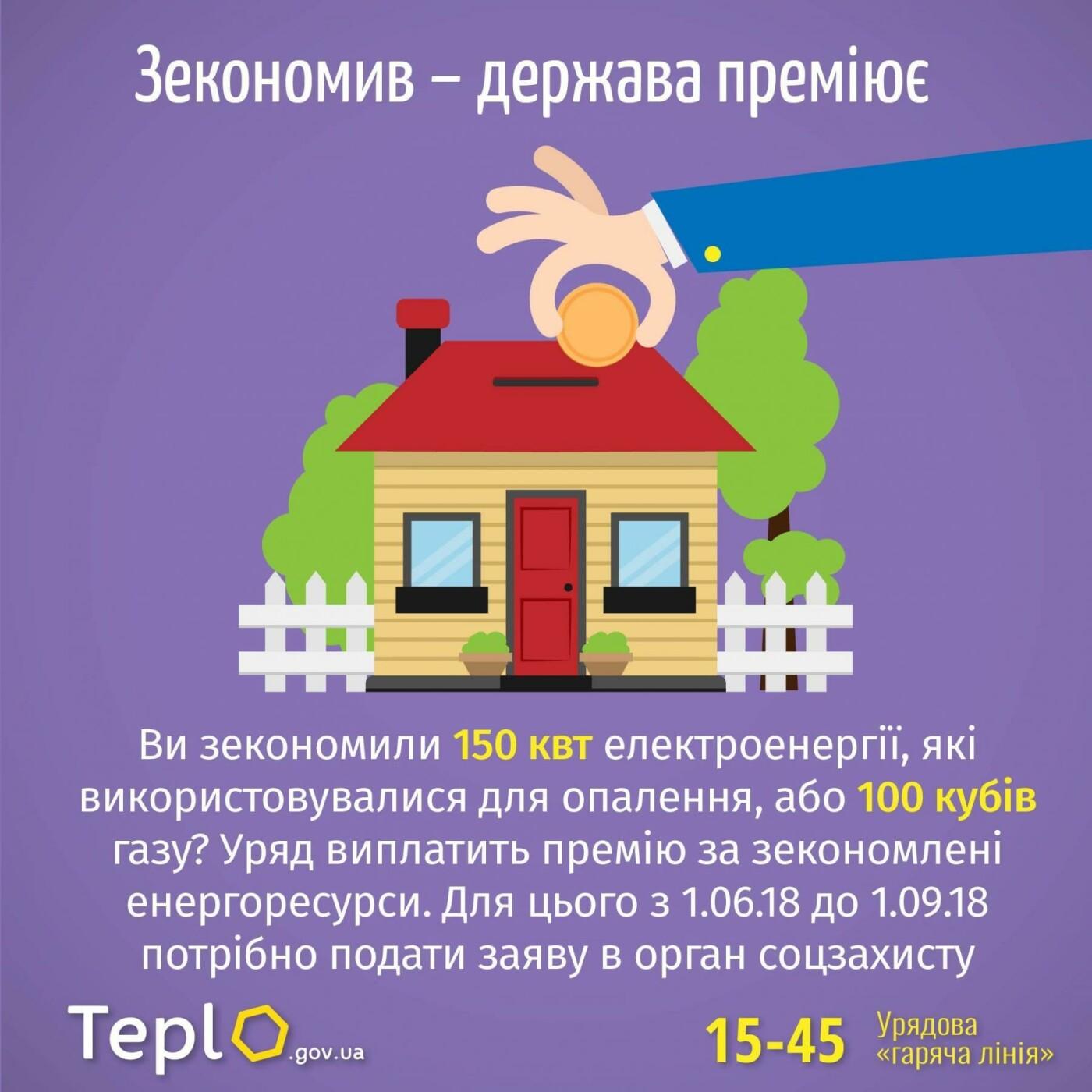 Монетизація субсидій: як економним білоцерківцям отримати грошову компенсацію, фото-1