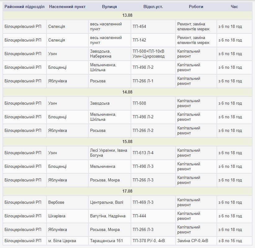 Графік відключення електроенергії у Білій Церкві та районі з 13 по 17 серпня, фото-1
