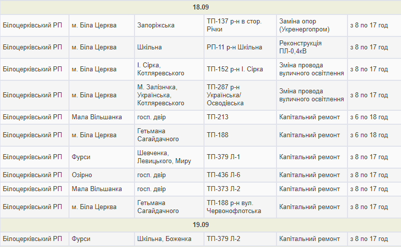 Графік відключення електроенергії у Білій Церкві та районі з 17 по 21 вересня, фото-2