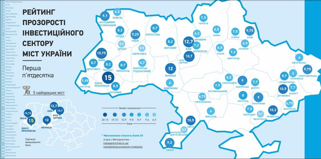 Біла Церква посіла 5 місце у рейтингу інвестиційної привабливості серед найбільших міст України , фото-2