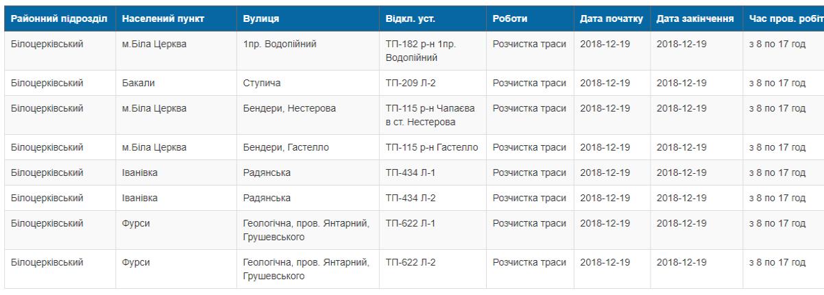 Графік відключення електроенергії у Білій Церкві та районі з 17 по 23 грудня, фото-1