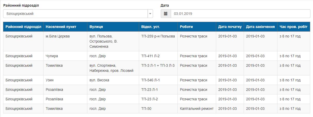 Графік відключення електроенергії у Білій Церкві та районі з 3 по 6 січня, фото-1